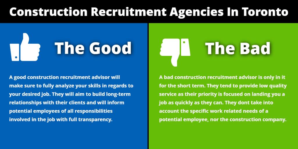 Construction Recruitment Agencies In Toronto