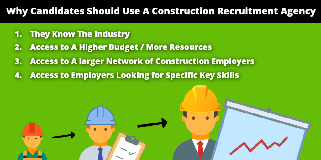 Why Construction Candidates should use a Construction Recruitment Agency